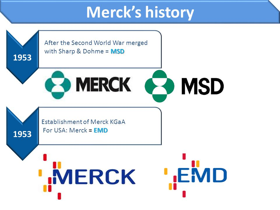 Merck's history After the Second World War merged with Sharp & Dohme = MSD. 1953. Establishment of Merck KGaA.