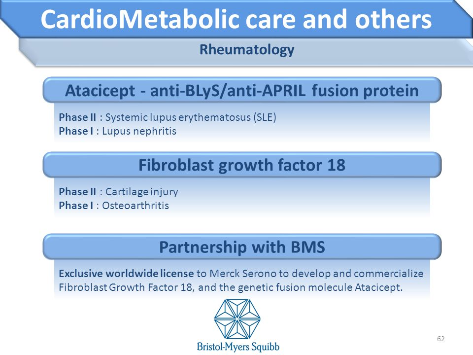 CardioMetabolic care and others