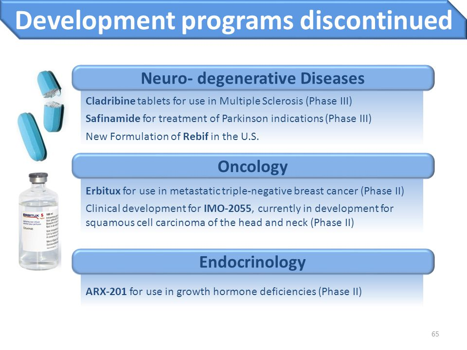 Development programs discontinued Neuro- degenerative Diseases