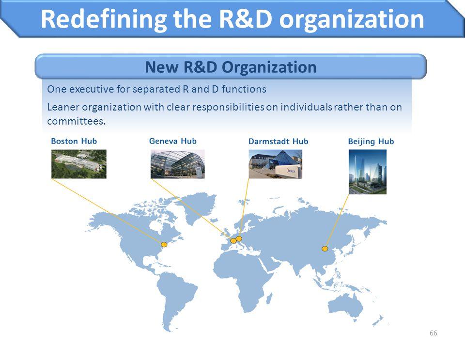 Redefining the R&D organization