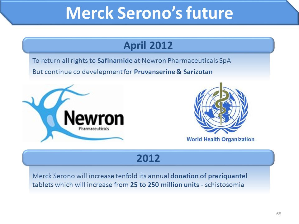 Merck Serono's future April 2012 2012