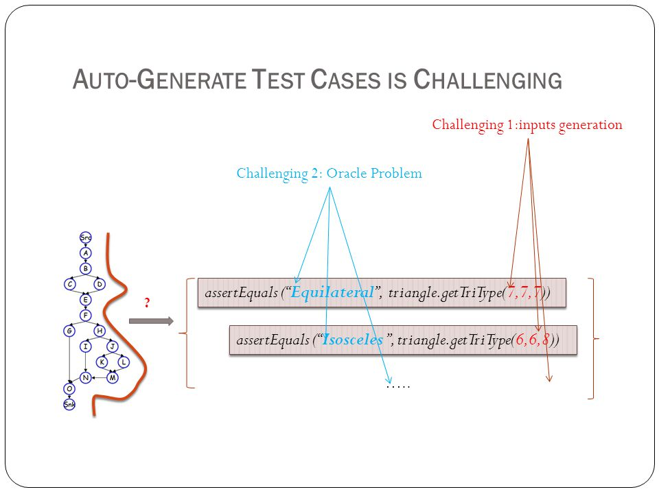 Auto-Generate Test Cases is Challenging