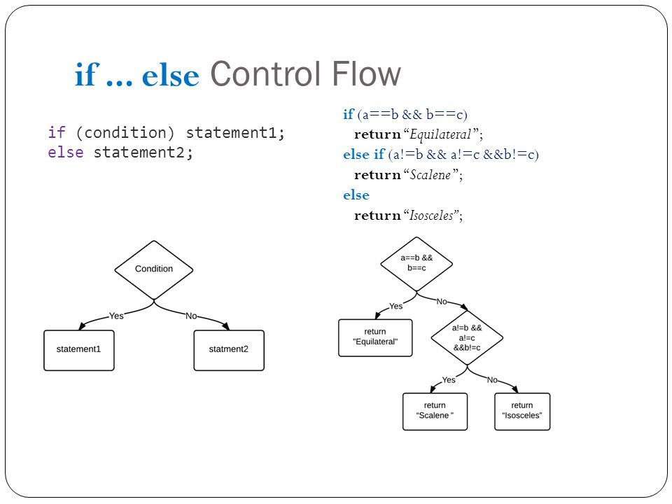 if ... else Control Flow if (condition) statement1; else statement2;