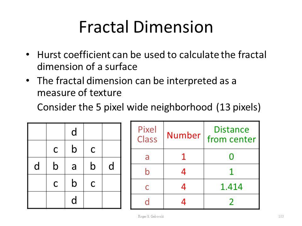 Fractal Dimension d c b a