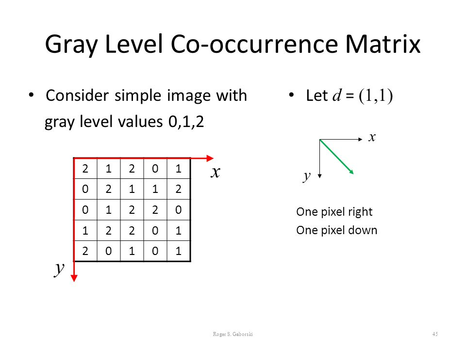 Gray Level Co-occurrence Matrix