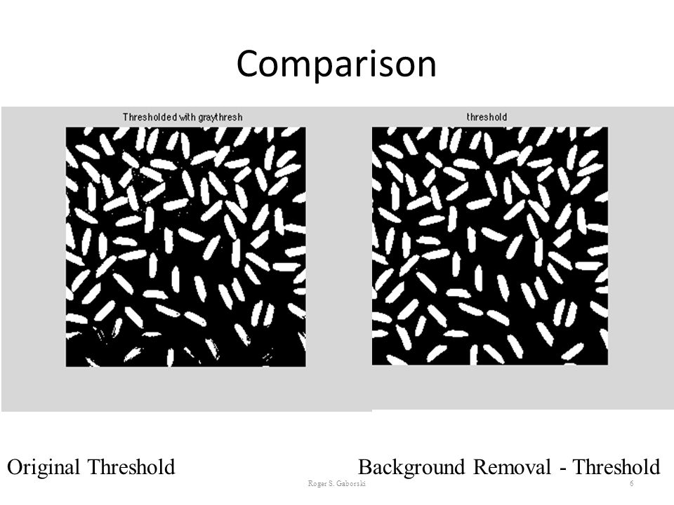 Comparison Original Threshold Background Removal - Threshold