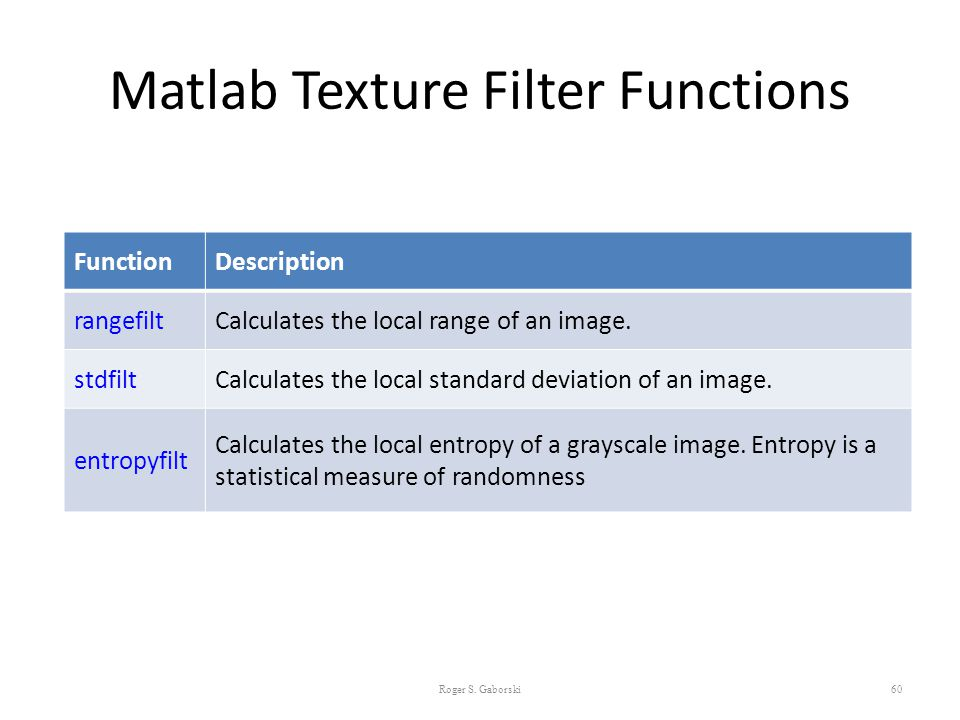 Matlab Texture Filter Functions
