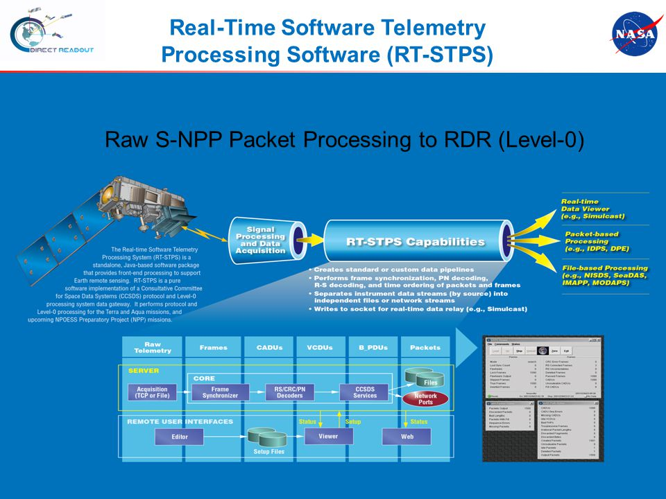 Real-Time Software Telemetry Processing Software (RT-STPS)