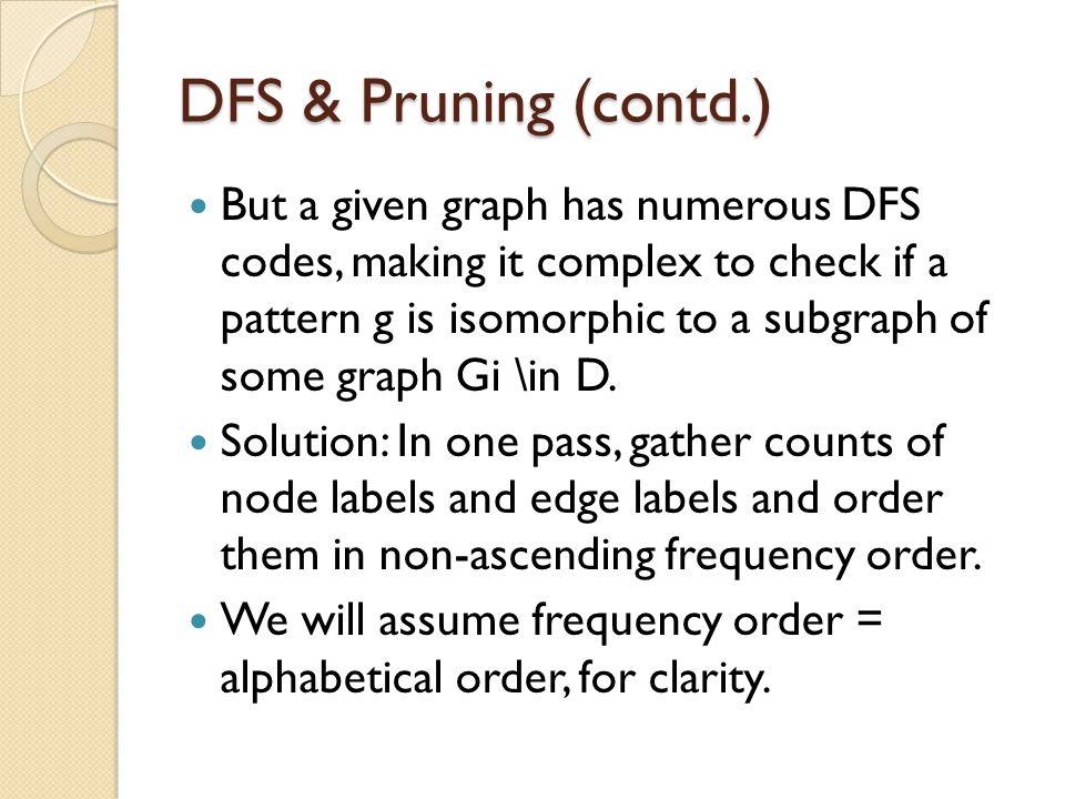DFS & Pruning (contd.)