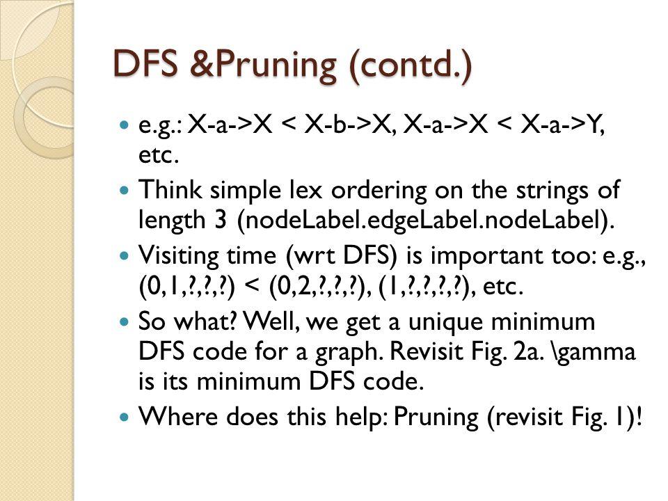 DFS &Pruning (contd.) e.g.: X-a->X < X-b->X, X-a->X < X-a->Y, etc.