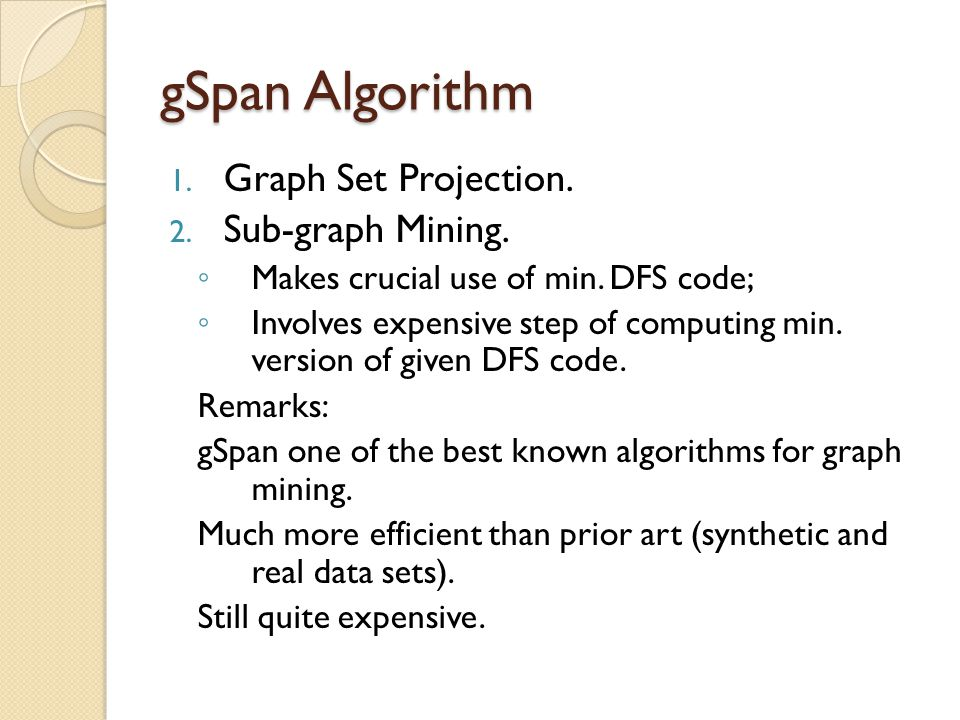 gSpan Algorithm Graph Set Projection. Sub-graph Mining.