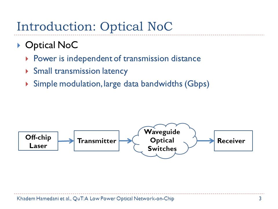 Introduction: Optical NoC