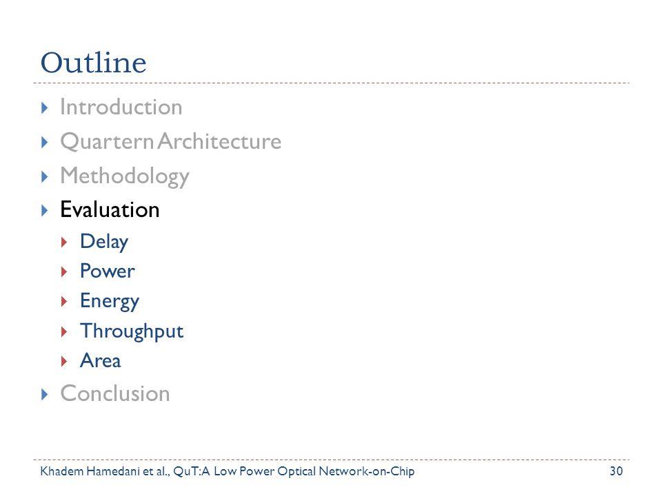 Outline Introduction Quartern Architecture Methodology Evaluation