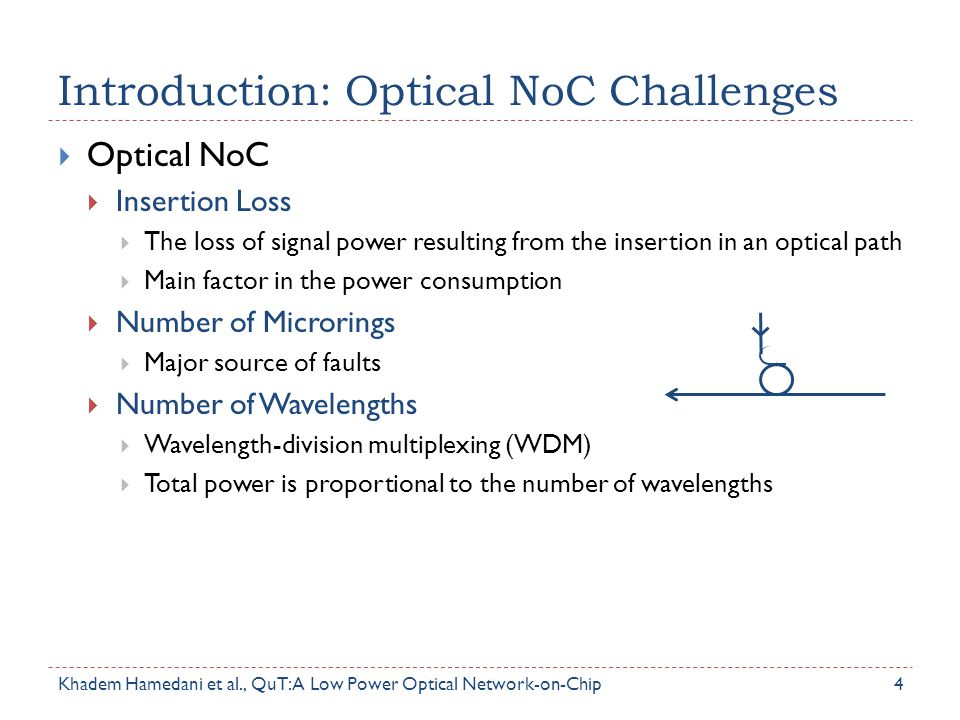 Introduction: Optical NoC Challenges