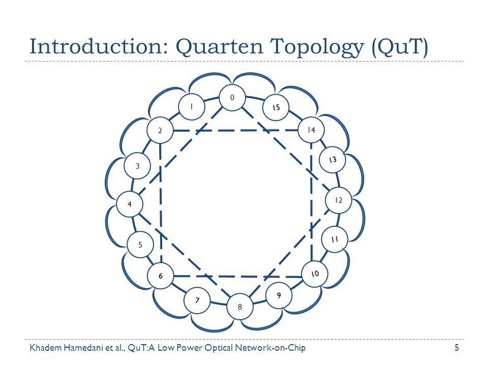 Introduction: Quarten Topology (QuT)