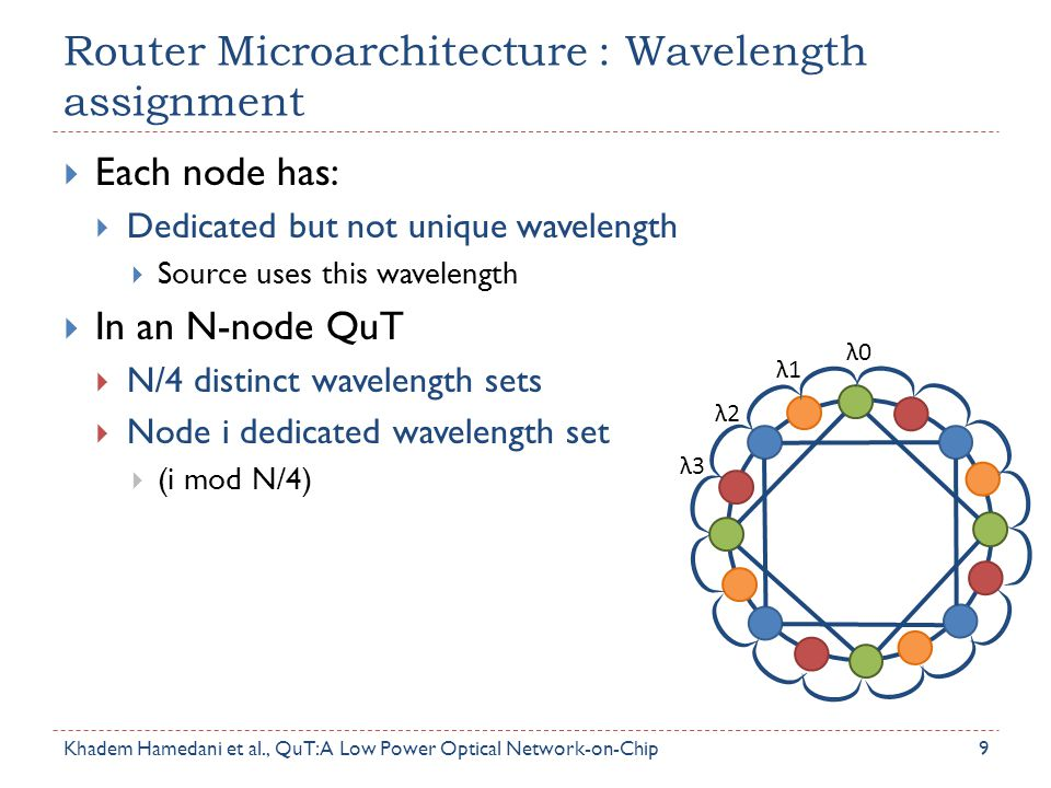 Router Microarchitecture : Wavelength assignment