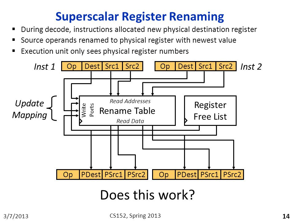 Superscalar Register Renaming
