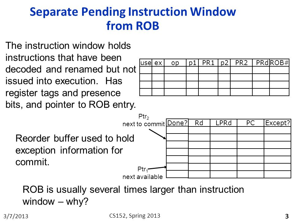Separate Pending Instruction Window from ROB