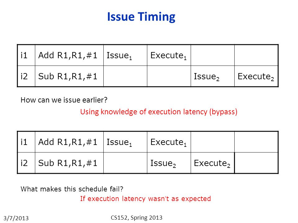 Issue Timing i1 Add R1,R1,#1 Issue1 Execute1 i2 Sub R1,R1,#1 Issue2