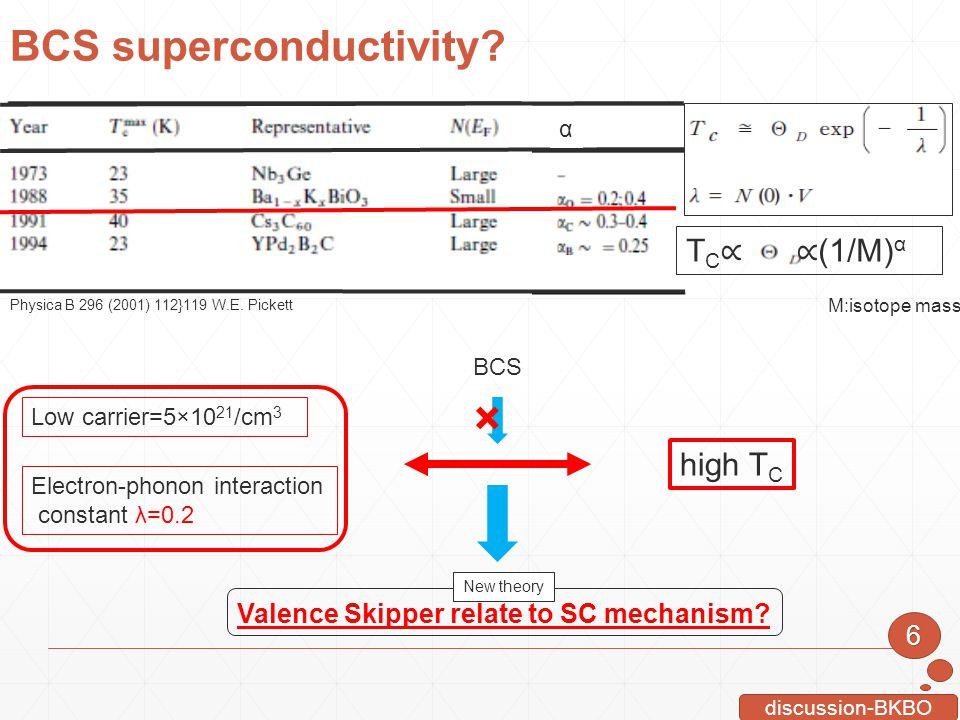 × BCS superconductivity TC∝ ∝(1/M)α high TC