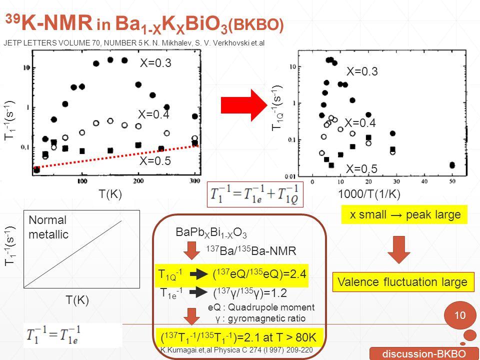 39K-NMR in Ba1-XKXBiO3(BKBO)