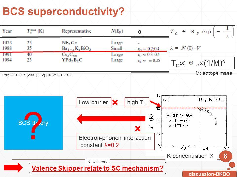× × BCS superconductivity TC∝ ∝(1/M)α 6