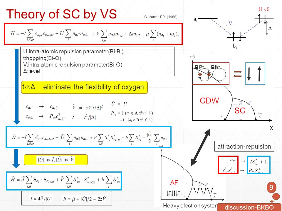 Theory of SC by VS CDW SC t≪Δ eliminate the flexibility of oxygen x