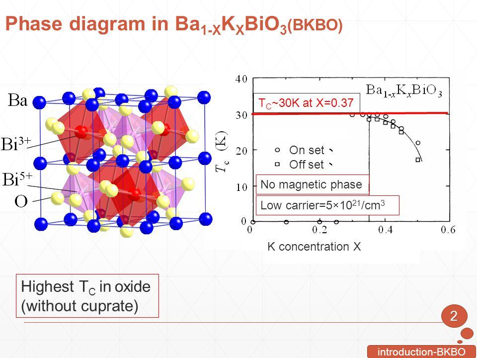 Phase diagram in Ba1-XKXBiO3(BKBO)