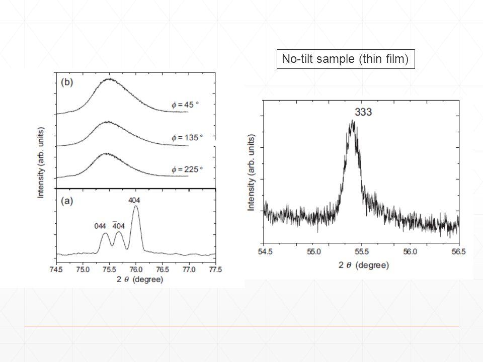 No-tilt sample (thin film)