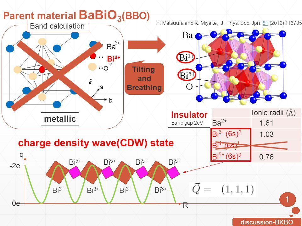 Parent material BaBiO3(BBO)