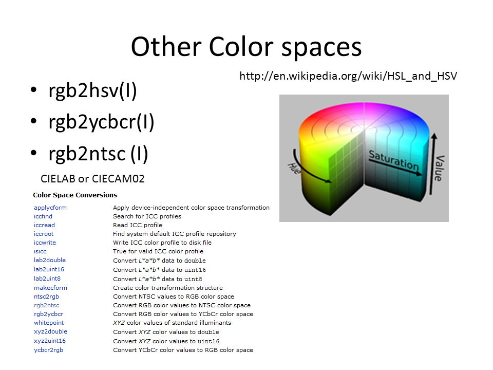 Other Color spaces rgb2hsv(I) rgb2ycbcr(I) rgb2ntsc (I)