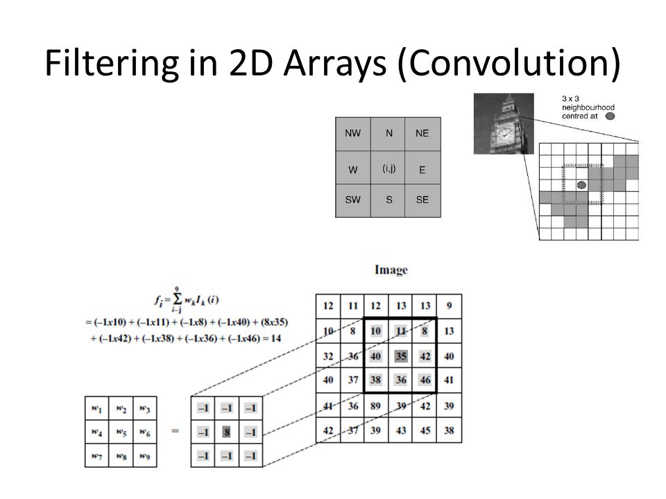 Filtering in 2D Arrays (Convolution)