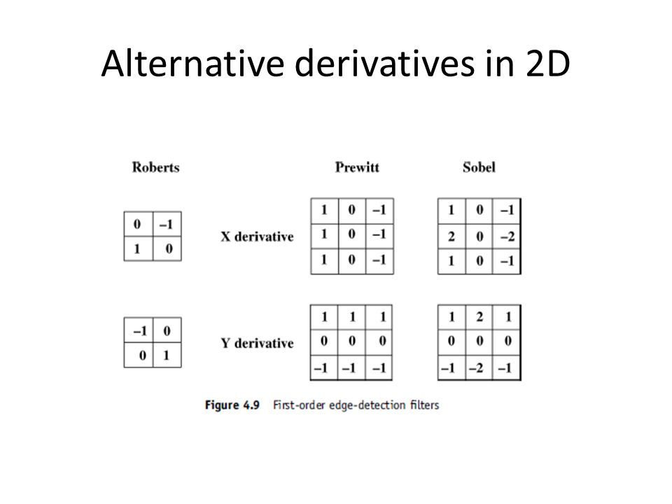 Alternative derivatives in 2D