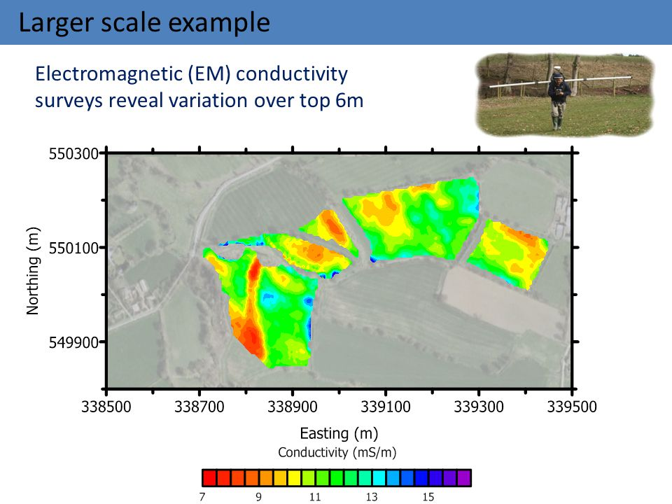 Larger scale example Electromagnetic (EM) conductivity surveys reveal variation over top 6m