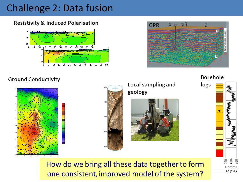 Challenge 2: Data fusion