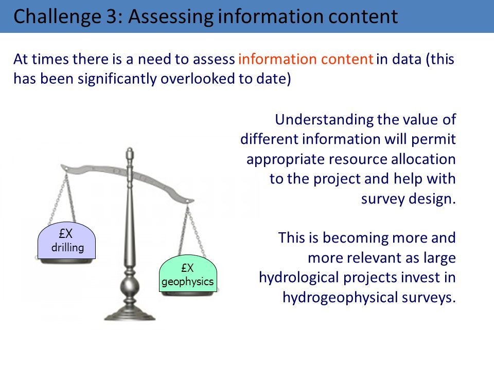 Challenge 3: Assessing information content