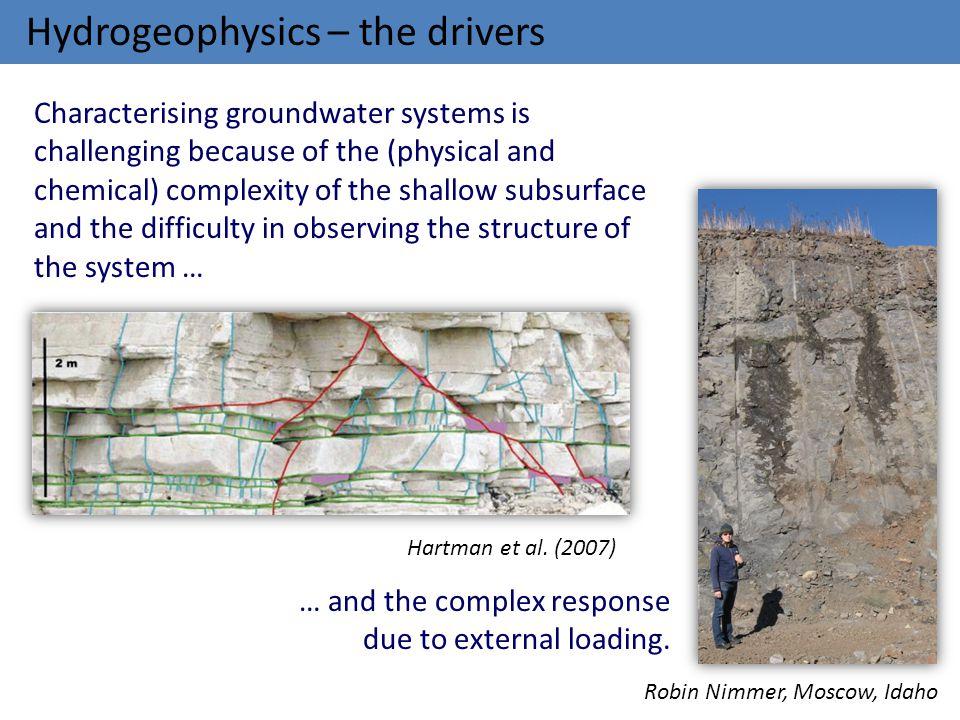 Hydrogeophysics – the drivers