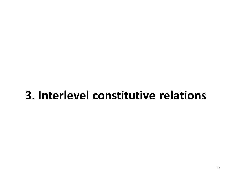 3. Interlevel constitutive relations