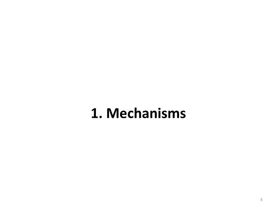 1. Mechanisms