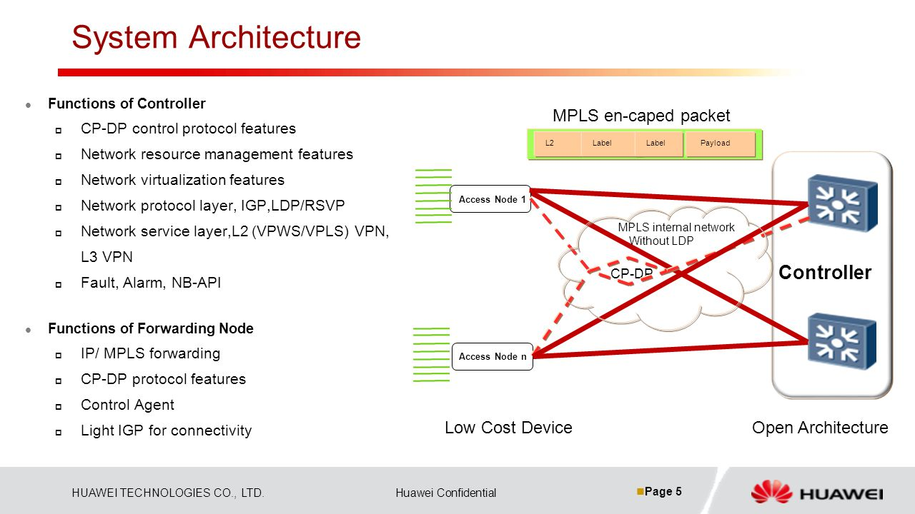 System Architecture Controller MPLS en-caped packet HOST ASR 9K