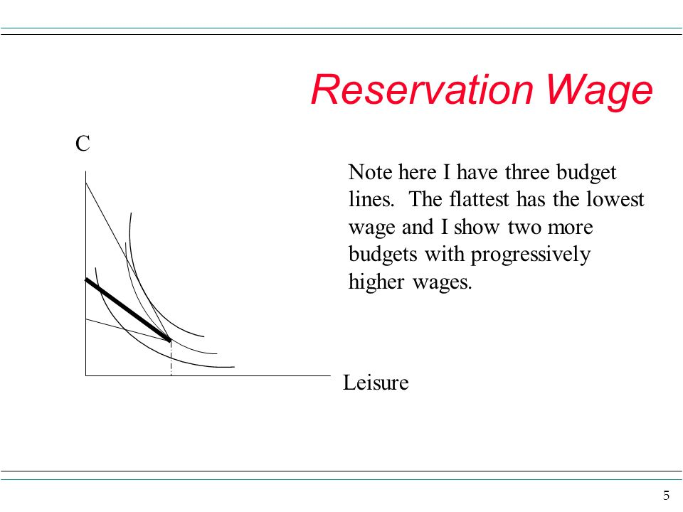 Reservation Wage C.