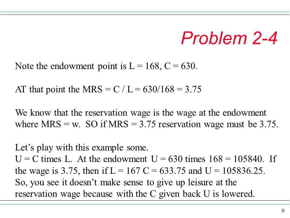 Problem 2-4 Note the endowment point is L = 168, C = 630.
