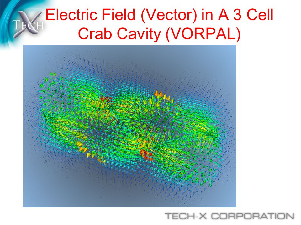 Electric Field (Vector) in A 3 Cell Crab Cavity (VORPAL)