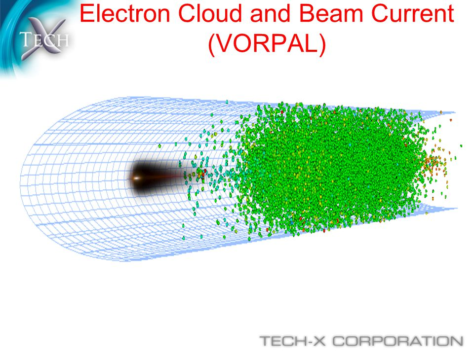 Electron Cloud and Beam Current (VORPAL)