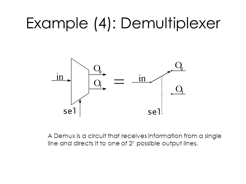 Example (4): Demultiplexer