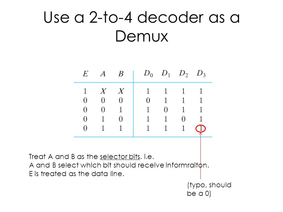 Use a 2-to-4 decoder as a Demux