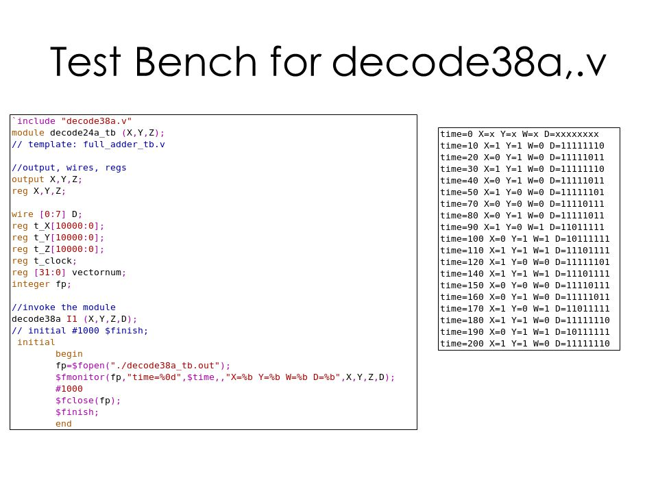 Test Bench for decode38a,.v