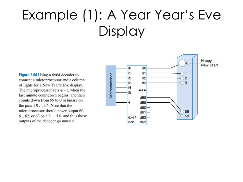 Example (1): A Year Year's Eve Display