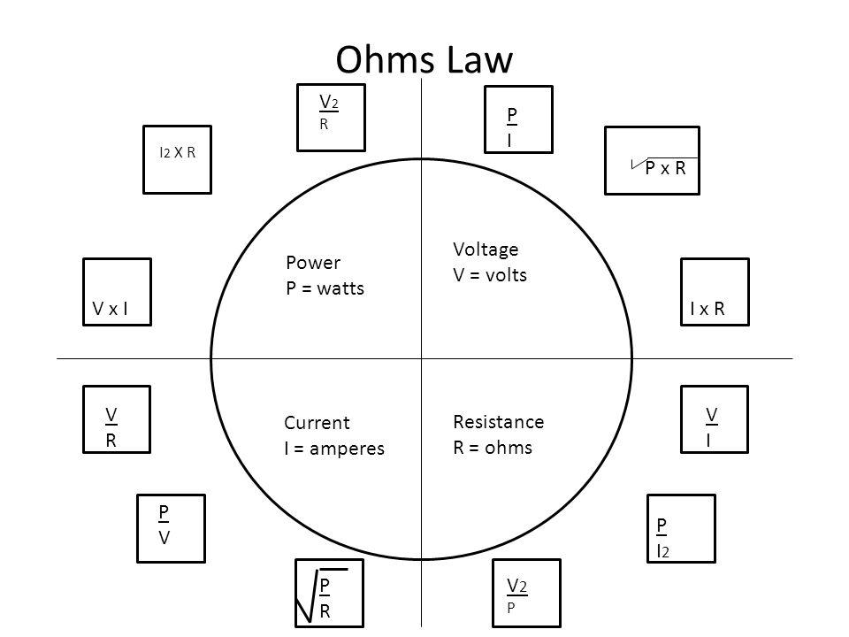 Ohms Law V2 P I P x R Power Voltage P - watts V - volts Voltage