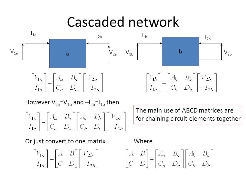 Cascaded network However V2a=V1b and –I2a=I1b then